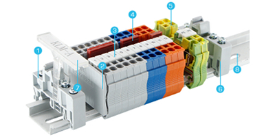Terminal blocks for DIN rail